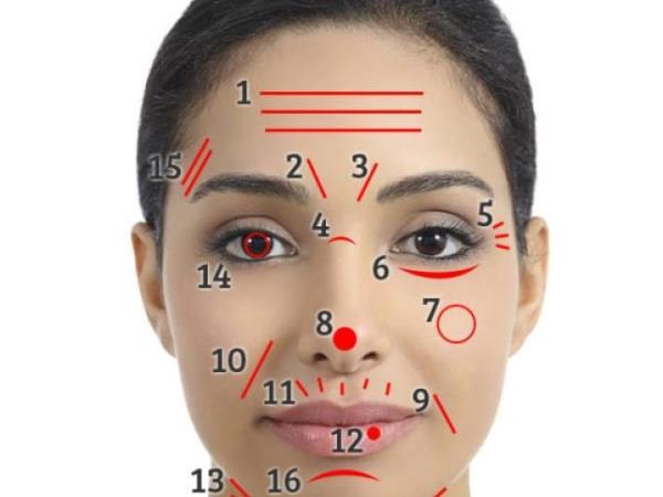 Was die Falten auf Ihrem Gesicht über Ihre Gesundheit aussagen